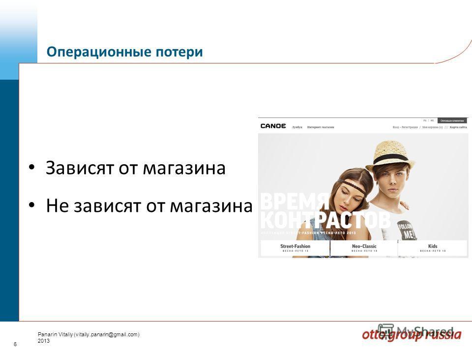 6 Panarin Vitaliy (vitaliy.panarin@gmail.com) 2013 Зависят от магазина Не зависят от магазина Операционные потери