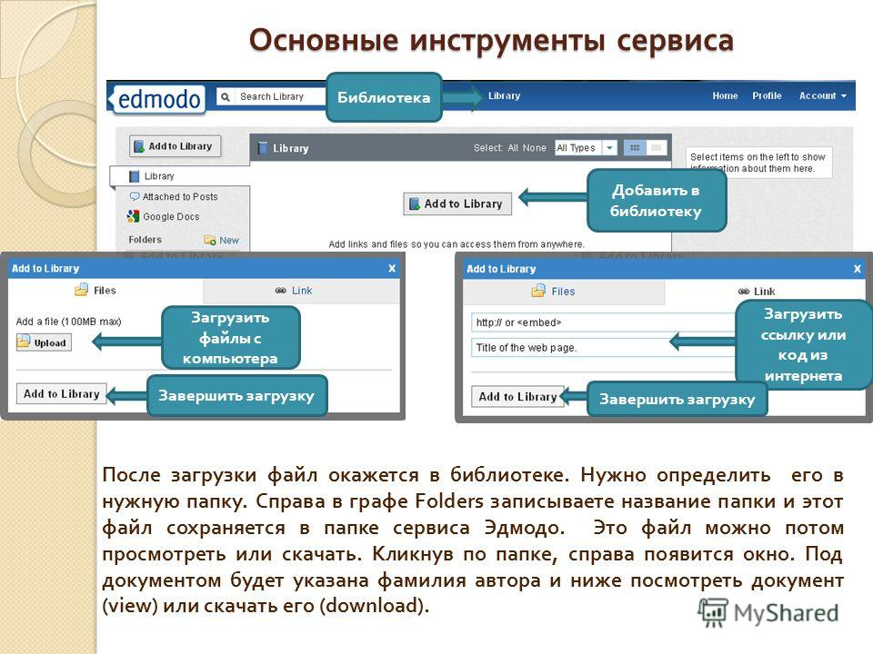 Основные инструменты сервиса Библиотека Загрузить файлы с компьютера Загрузить ссылку или код из интернета После загрузки файл окажется в библиотеке. Нужно определить его в нужную папку. Справа в графе Folders записываете название папки и этот файл с