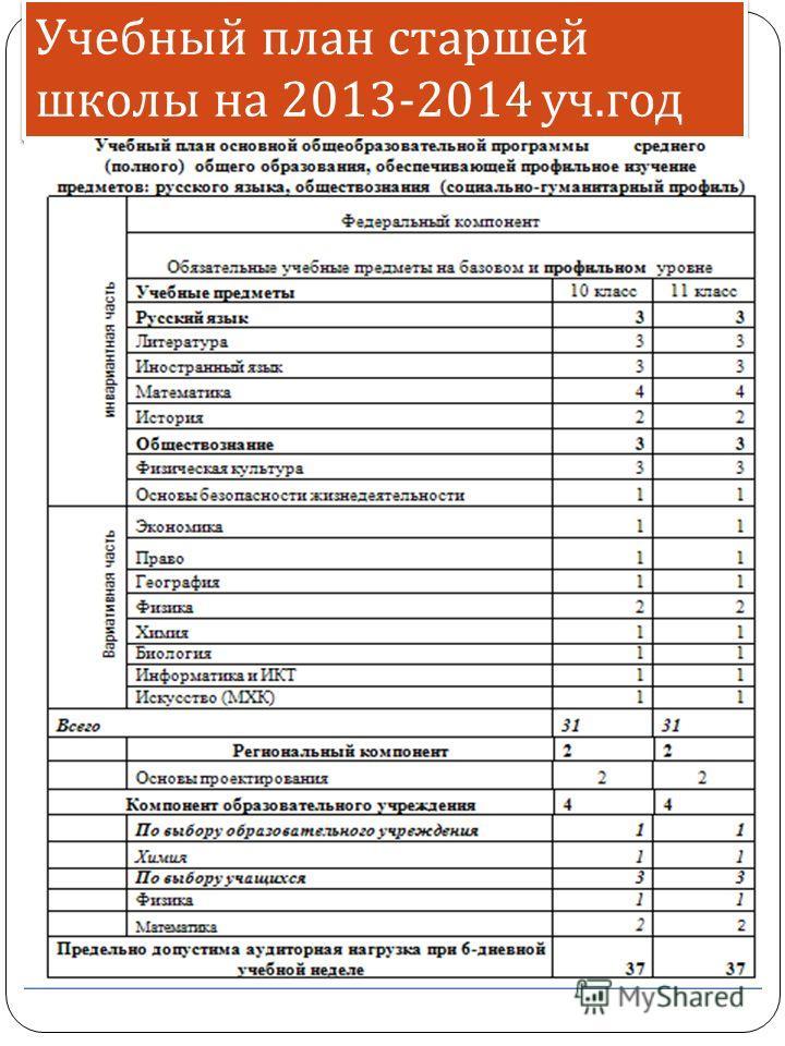 Учебный план старшей школы на 2013-2014 уч. год