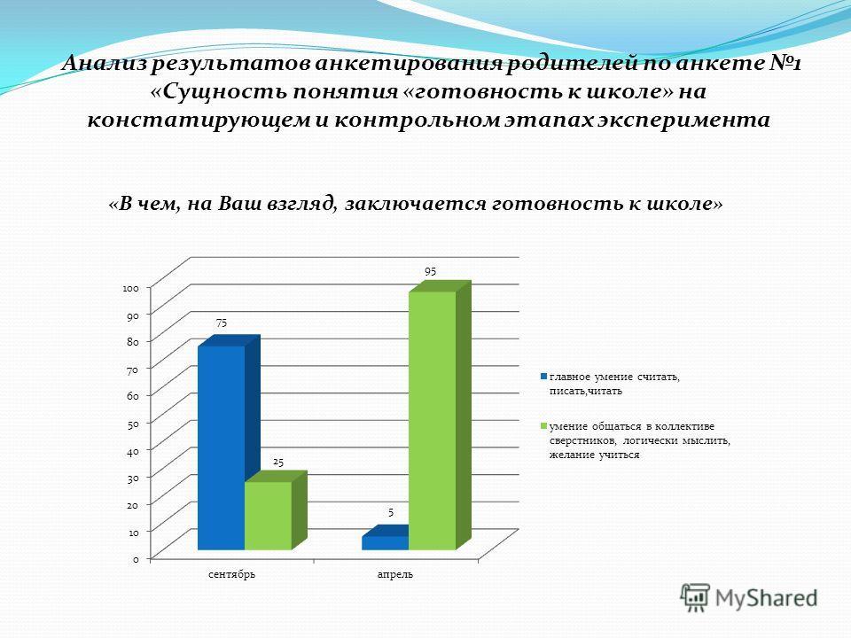 Анализ результатов анкетирования родителей по анкете 1 «Сущность понятия «готовность к школе» на констатирующем и контрольном этапах эксперимента «В чем, на Ваш взгляд, заключается готовность к школе»