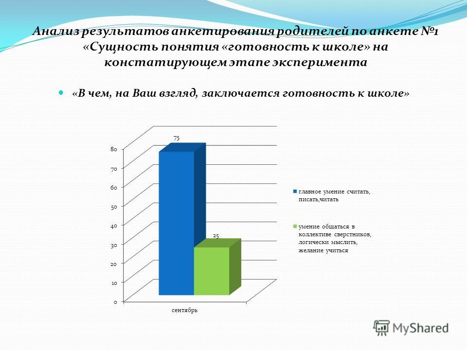 Анализ результатов анкетирования родителей по анкете 1 «Сущность понятия «готовность к школе» на констатирующем этапе эксперимента «В чем, на Ваш взгляд, заключается готовность к школе»