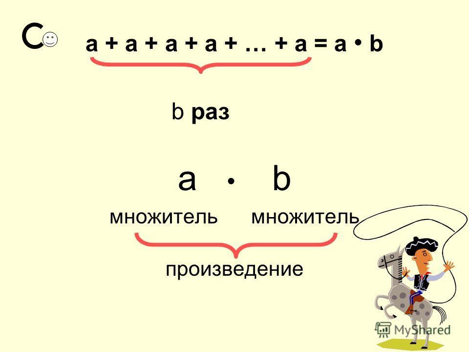 а + а + а + а + … + а = а b b раз а b множитель произведение