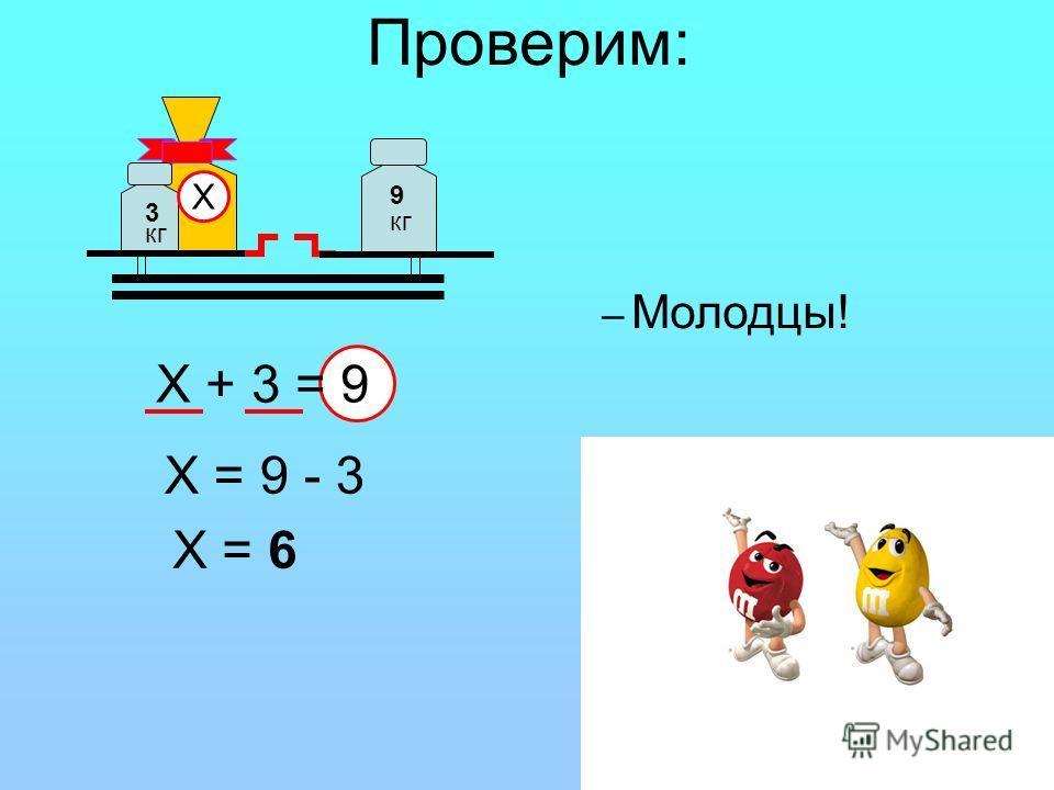 9 кг 3 Х Проверим: Х + 3 = 9 Х = 9 - 3 Х = 6 – Молодцы!