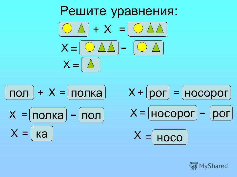 Решите уравнения: =+Х - Х = Х = носорогрог Х+ полкапол Х+= ка Х= носо Х = = полполка Х= - носорогрог Х= -