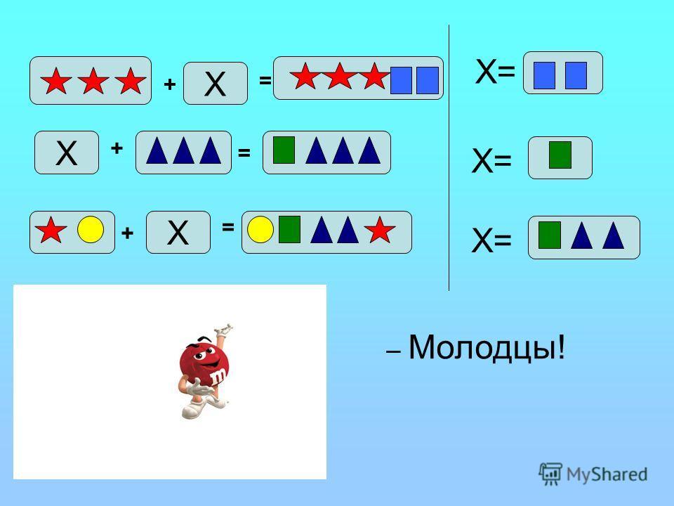 + Х = Х= Х + = + Х = – Молодцы!