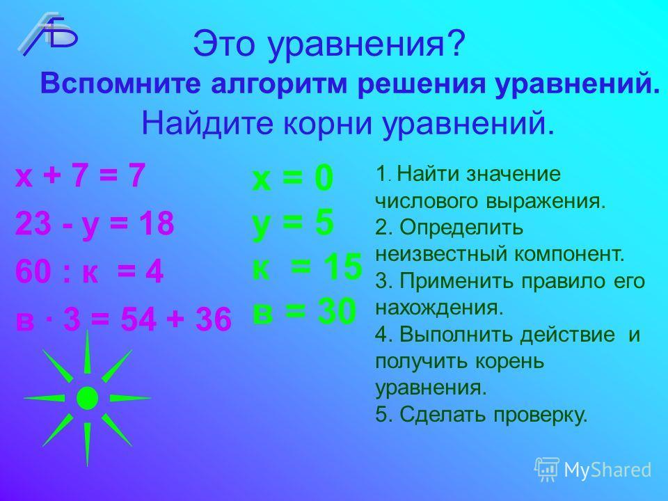х + 7 = 7 23 - у = 18 60 : к = 4 в · 3 = 54 + 36 1. Найти значение числового выражения. 2. Определить неизвестный компонент. 3. Применить правило его нахождения. 4. Выполнить действие и получить корень уравнения. 5. Сделать проверку. Вспомните алгори