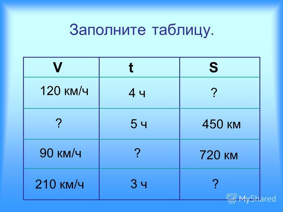 Заполните таблицу. 120 км/ч 4 ч ? 5 ч ? 450 км 90 км/ч? 720 км 210 км/ч 3 ч? VtS