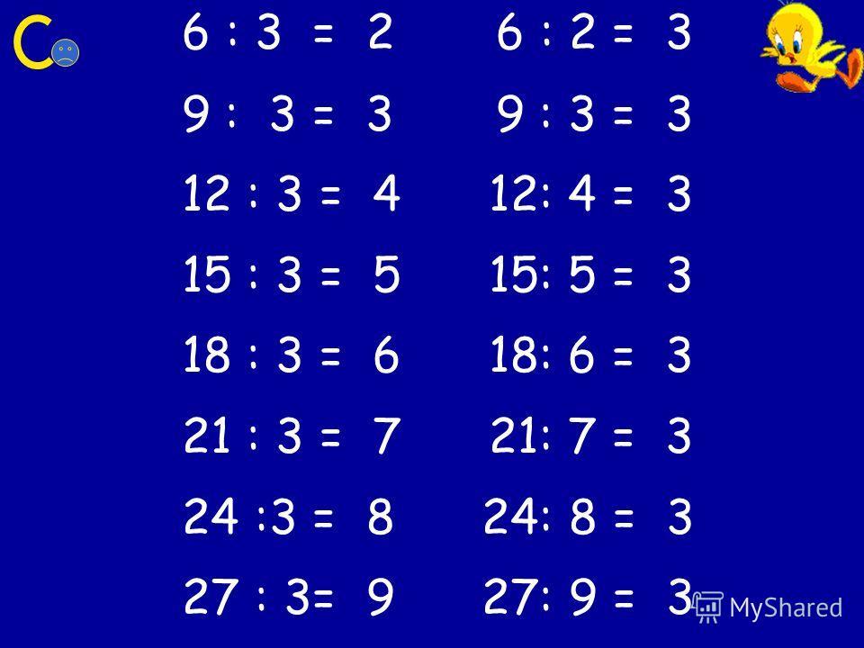 6 : 3 = 2 6 : 2 = 3 9 : 3 = 3 9 : 3 = 3 12 : 3 = 4 12: 4 = 3 15 : 3 = 5 15: 5 = 3 18 : 3 = 6 18: 6 = 3 21 : 3 = 7 21: 7 = 3 24 :3 = 8 24: 8 = 3 27 : 3= 9 27: 9 = 3