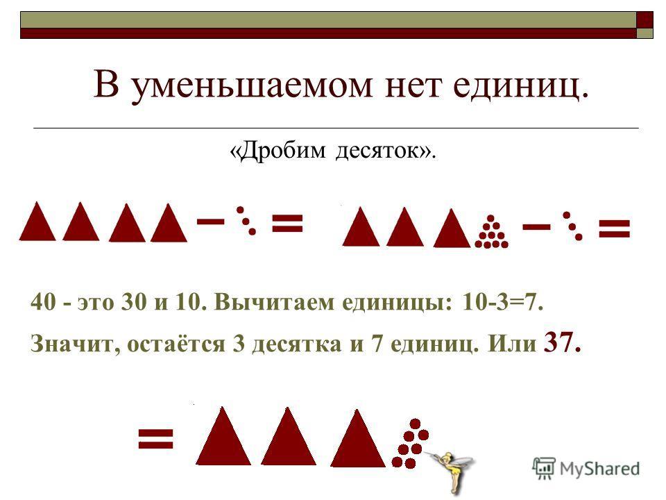 В уменьшаемом нет единиц. «Дробим десяток». 40 - это 30 и 10. Вычитаем единицы: 10-3=7. Значит, остаётся 3 десятка и 7 единиц. Или 37.