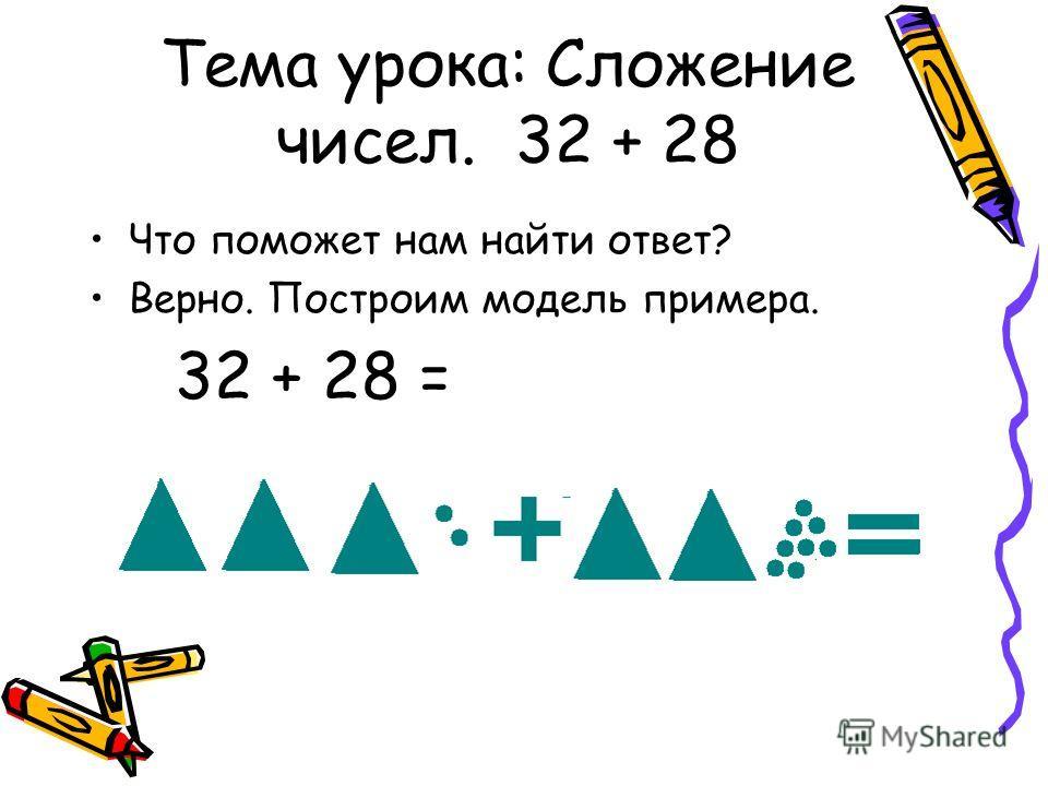 Тема урока: Сложение чисел. 32 + 28 Что поможет нам найти ответ? Верно. Построим модель примера. 32 + 28 =