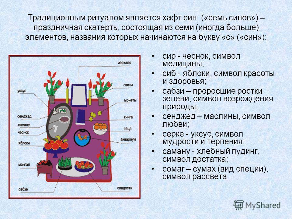 Традиционным ритуалом является хафт син («семь синов») – праздничная скатерть, состоящая из семи (иногда больше) элементов, названия которых начинаются на букву «с» («син»): сир - чеснок, символ медицины; сиб - яблоки, символ красоты и здоровья; сабз