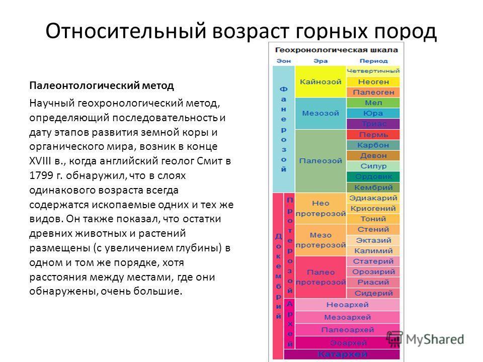 Относительный возраст горных пород Палеонтологический метод Научный геохронологический метод, определяющий последовательность и дату этапов развития земной коры и органического мира, возник в конце XVIII в., когда английский геолог Смит в 1799 г. обн