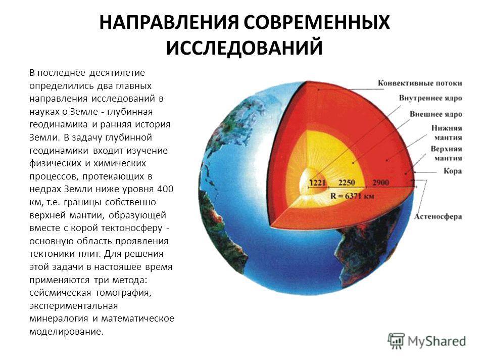 НАПРАВЛЕНИЯ СОВРЕМЕННЫХ ИССЛЕДОВАНИЙ В последнее десятилетие определились два главных направления исследований в науках о Земле - глубинная геодинамика и ранняя история Земли. В задачу глубинной геодинамики входит изучение физических и химических про