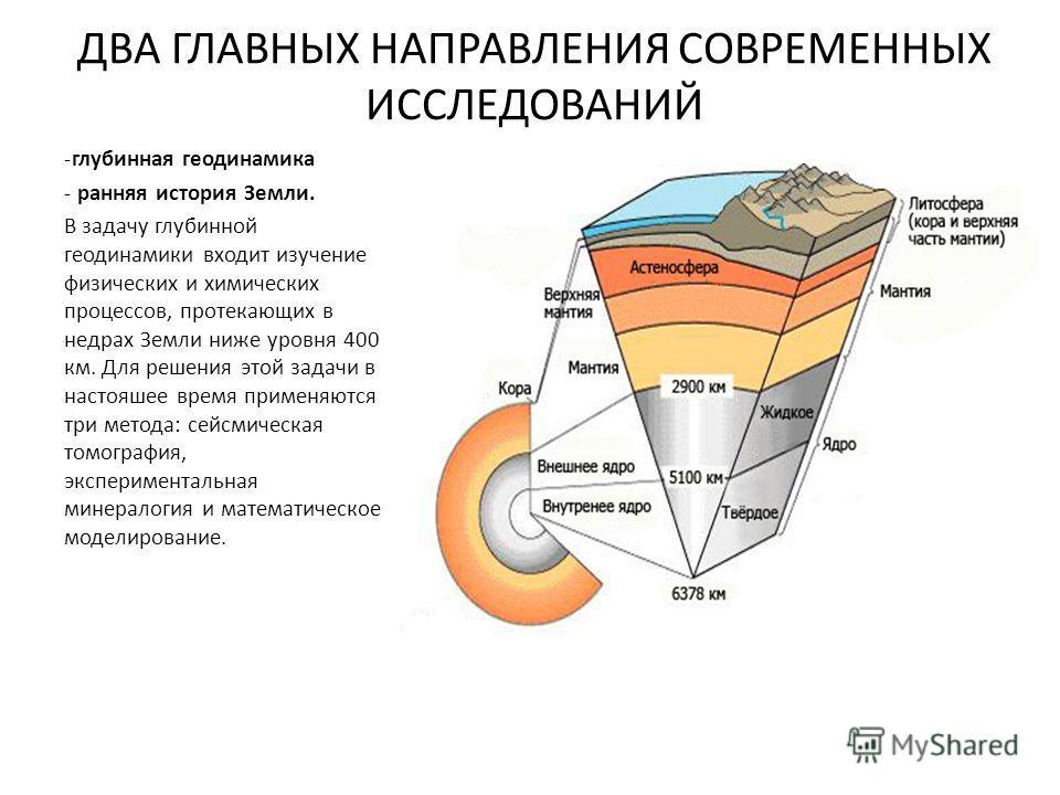 ДВА ГЛАВНЫХ НАПРАВЛЕНИЯ СОВРЕМЕННЫХ ИССЛЕДОВАНИЙ -глубинная геодинамика - ранняя история Земли. В задачу глубинной геодинамики входит изучение физических и химических процессов, протекающих в недрах Земли ниже уровня 400 км. Для решения этой задачи в