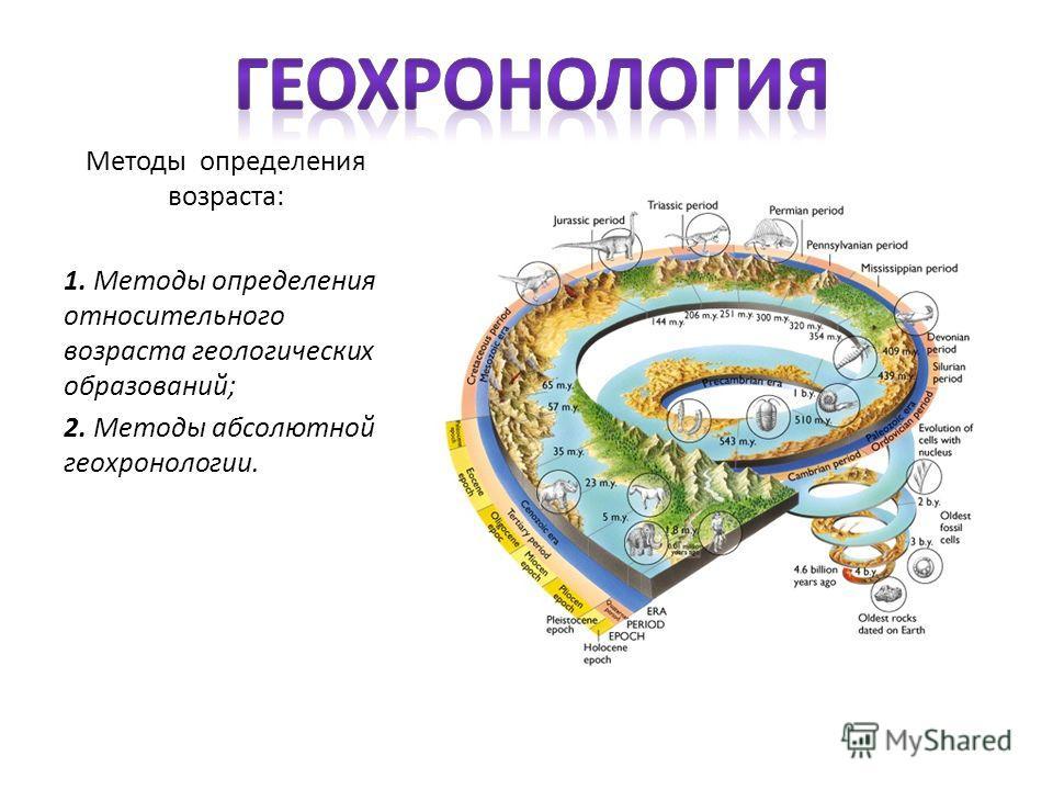 Методы определения возраста: 1. Методы определения относительного возраста геологических образований; 2. Методы абсолютной геохронологии.