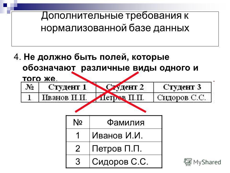 4. Не должно быть полей, которые обозначают различные виды одного и того же. Фамилия 1Иванов И.И. 2Петров П.П. 3Сидоров С.С.