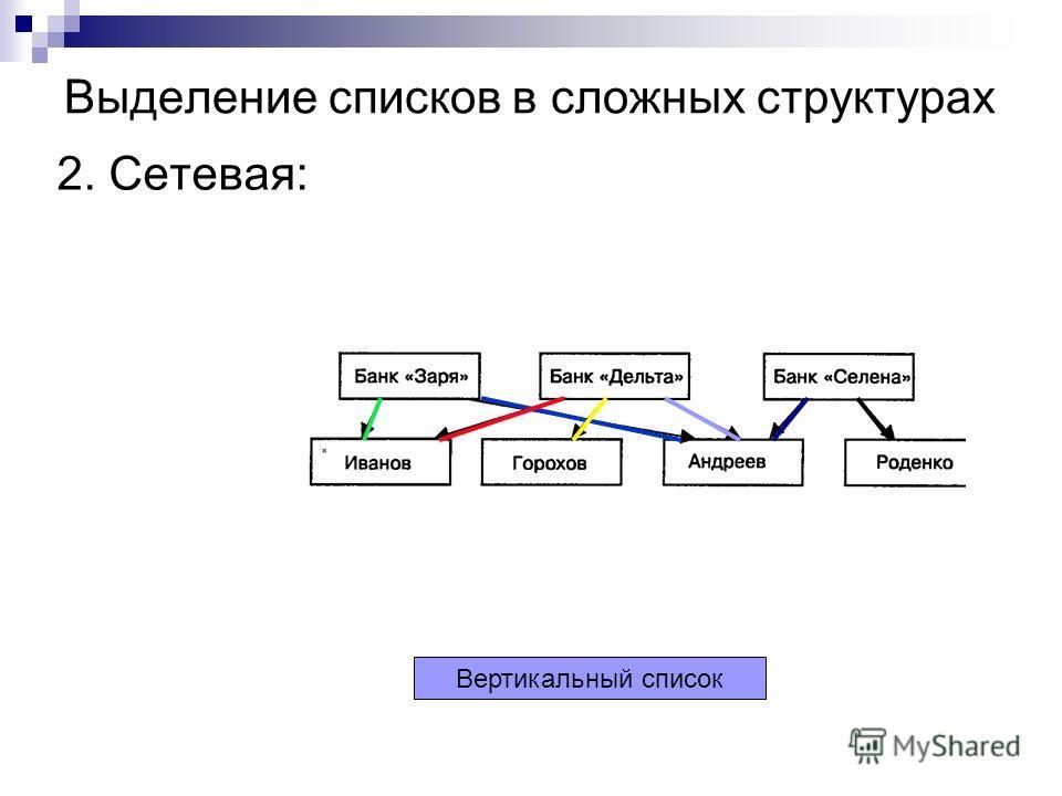 Выделение списков в сложных структурах 2. Сетевая: Вертикальный список