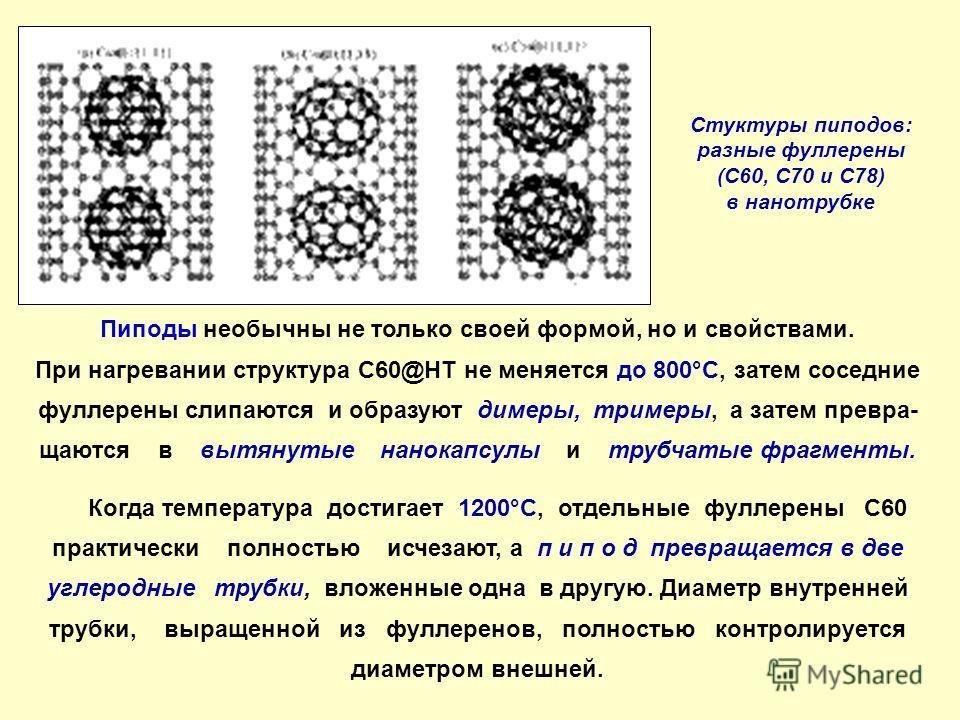Стуктуры пиподов: разные фуллерены (С60, С70 и С78) в нанотрубке Пиподы необычны не только своей формой, но и свойствами. При нагревании структура С60@НТ не меняется до 800°С, затем соседние фуллерены слипаются и образуют димеры, тримеры, а затем пре