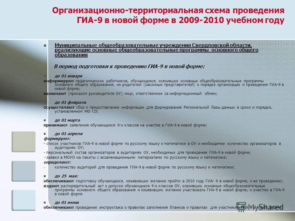 Организационно-территориальная схема проведения ГИА-9 в новой форме в 2009-2010 учебном году Муниципальные общеобразовательные учреждения Свердловской области, реализующие основные общеобразовательные программы основного общего образования В период п
