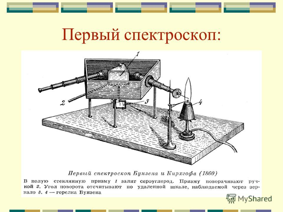 Первый спектроскоп: