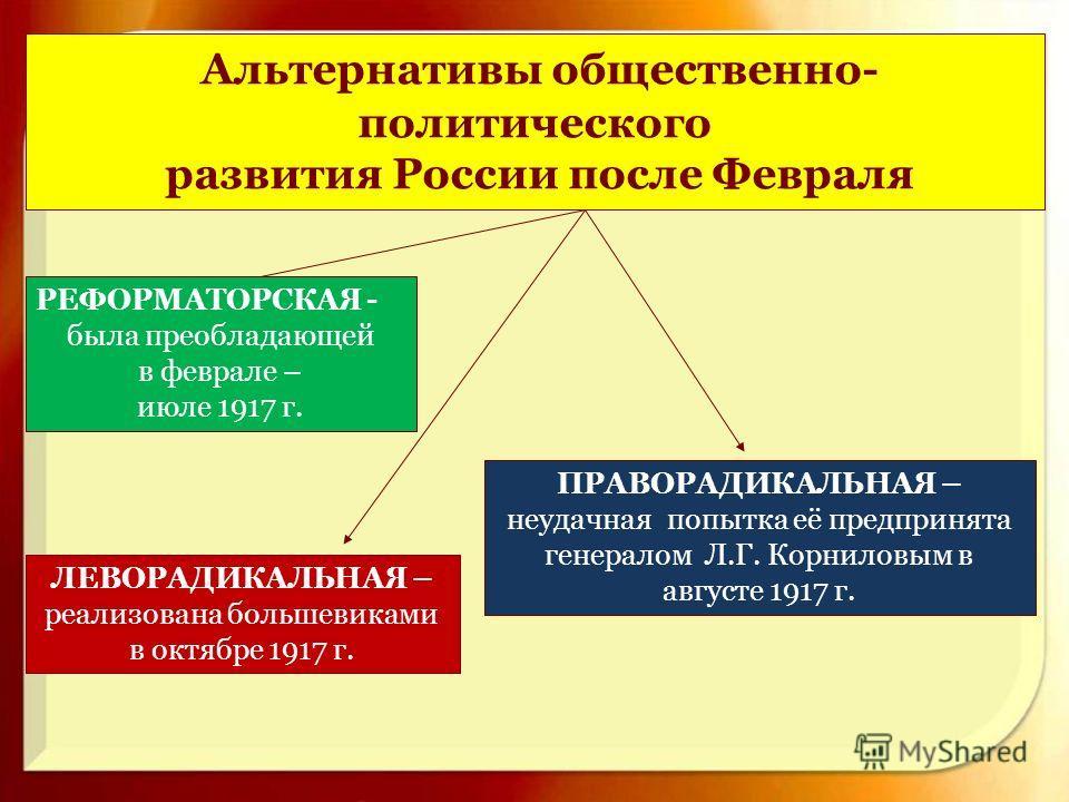 Альтернативы общественно- политического развития России после Февраля РЕФОРМАТОРСКАЯ - была преобладающей в феврале – июле 1917 г. ЛЕВОРАДИКАЛЬНАЯ – реализована большевиками в октябре 1917 г. ПРАВОРАДИКАЛЬНАЯ – неудачная попытка её предпринята генера