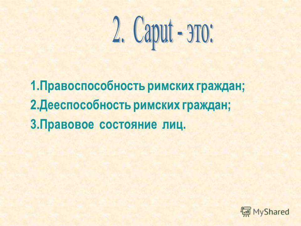 1. Римские граждане; 2. Субъекты права; 3. Римские граждане и латины; 4. Только римские граждане-домовладыки.