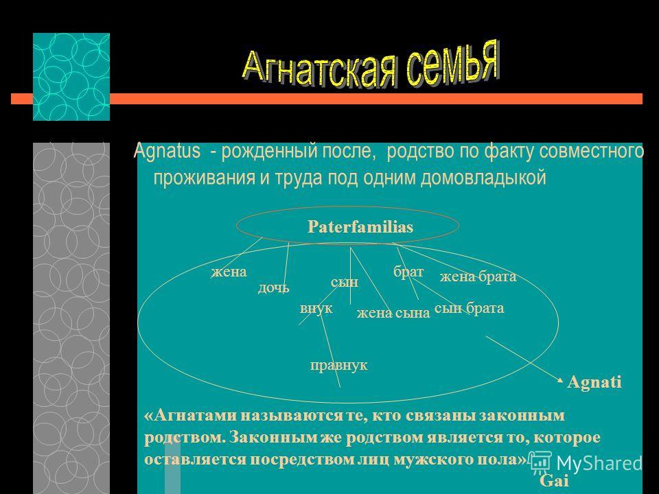 На протяжении римской истории сменилось три вида семьи: - консорциум – семейная община; - агнатская семья; - когнатская семья.