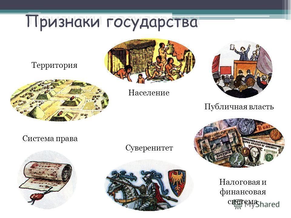 Признаки государства Население Территория Публичная власть Налоговая и финансовая система Суверенитет Система права