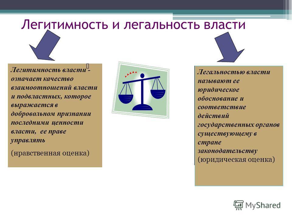 Легитимность и легальность власти Легитимность власти - означает качество взаимоотношений власти и подвластных, которое выражается в добровольном признании последними ценности власти, ее праве управлять (нравственная оценка) Легальностью власти назыв