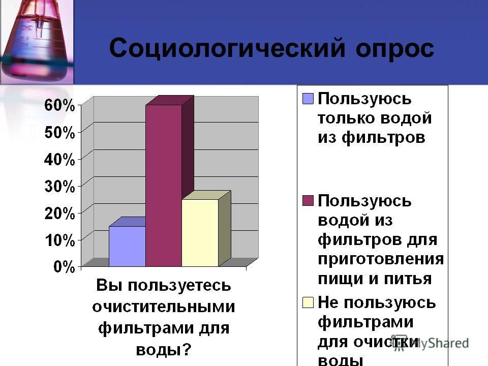www.themegallery.com Социологический опрос