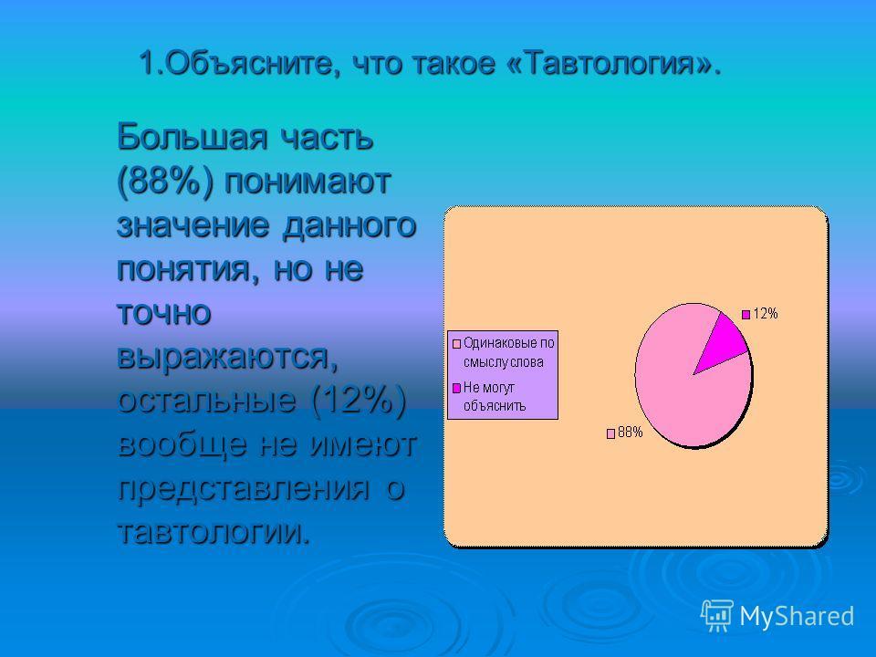 1.Объясните, что такое «Тавтология». 1.Объясните, что такое «Тавтология». Большая часть (88%) понимают значение данного понятия, но не точно выражаются, остальные (12%) вообще не имеют представления о тавтологии.