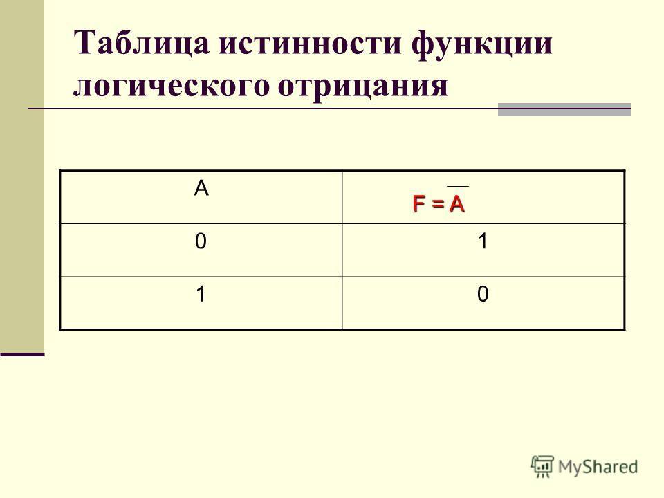 Таблица истинности функции логического отрицания А 01 10 F = A