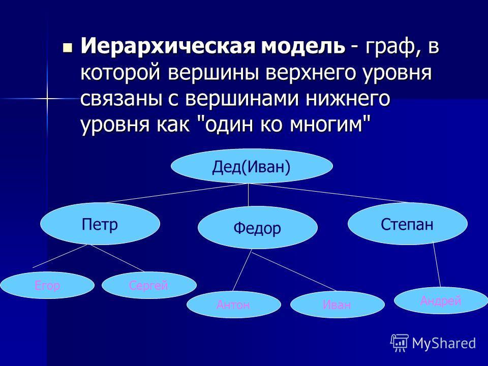 Иерархическая модель - граф, в которой вершины верхнего уровня связаны с вершинами нижнего уровня как