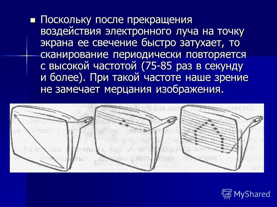 Поскольку после прекращения воздействия электронного луча на точку экрана ее свечение быстро затухает, то сканирование периодически повторяется с высокой частотой (75-85 раз в секунду и более). При такой частоте наше зрение не замечает мерцания изобр