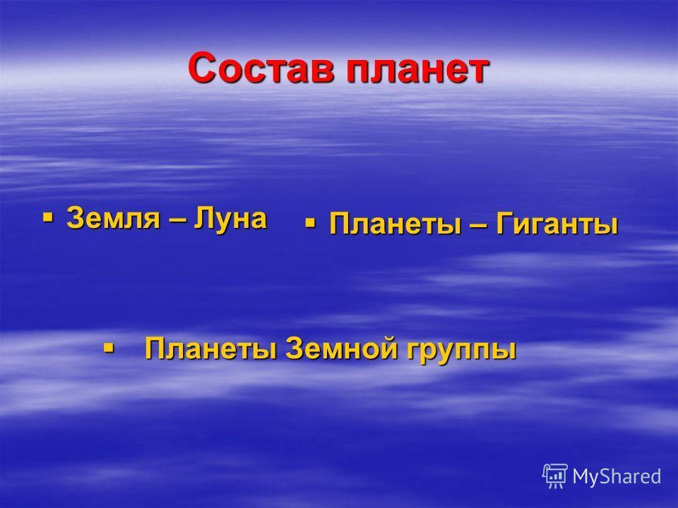 Состав планет Земля – Луна Земля – Луна Планеты Земной группы Планеты Земной группы Планеты – Гиганты Планеты – Гиганты