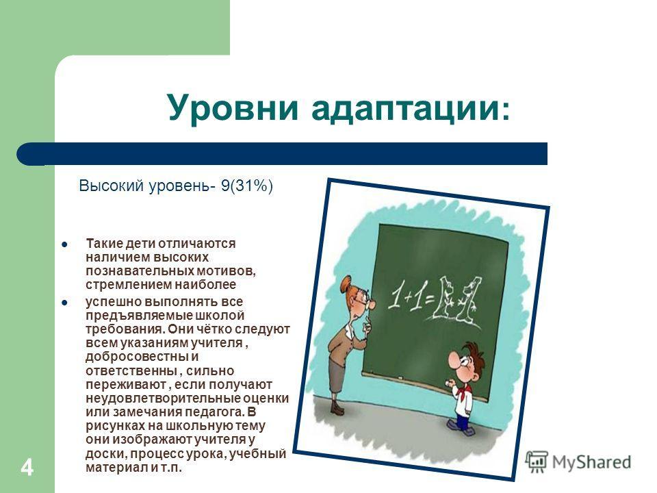 4 Уровни адаптации : Высокий уровень- 9(31%) Такие дети отличаются наличием высоких познавательных мотивов, стремлением наиболее успешно выполнять все предъявляемые школой требования. Они чётко следуют всем указаниям учителя, добросовестны и ответств