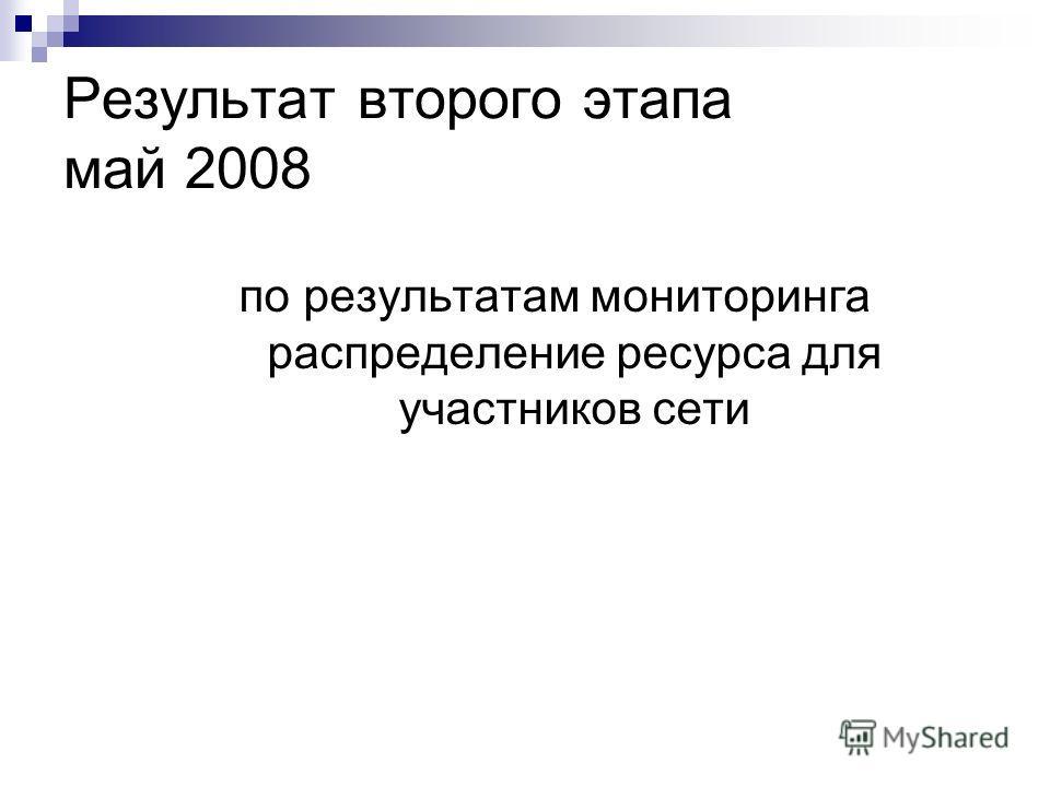 Результат второго этапа май 2008 по результатам мониторинга распределение ресурса для участников сети