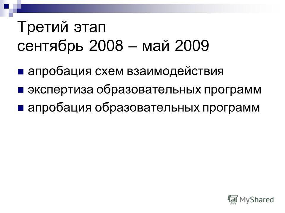 Третий этап сентябрь 2008 – май 2009 апробация схем взаимодействия экспертиза образовательных программ апробация образовательных программ