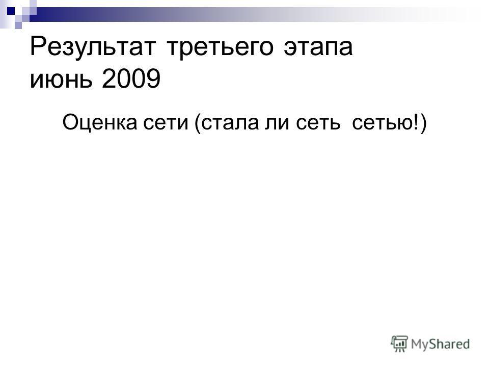 Результат третьего этапа июнь 2009 Оценка сети (стала ли сеть сетью!)