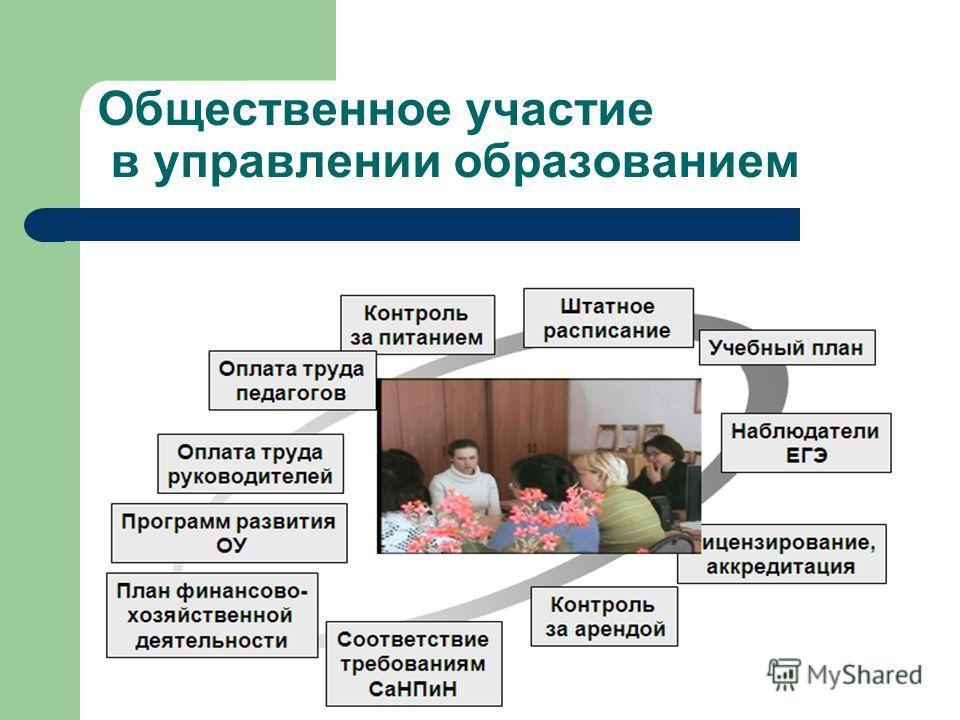 Общественное участие в управлении образованием