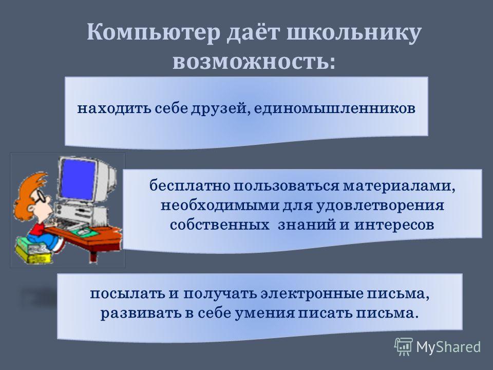 Компьютер даёт школьнику возможность: находить себе друзей, единомышленников бесплатно пользоваться материалами, необходимыми для удовлетворения собственных знаний и интересов посылать и получать электронные письма, развивать в себе умения писать пис