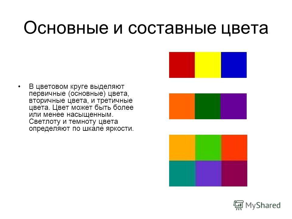 Основные и составные цвета В цветовом круге выделяют первичные (основные) цвета, вторичные цвета, и третичные цвета. Цвет может быть более или менее насыщенным. Светлоту и темноту цвета определяют по шкале яркости.