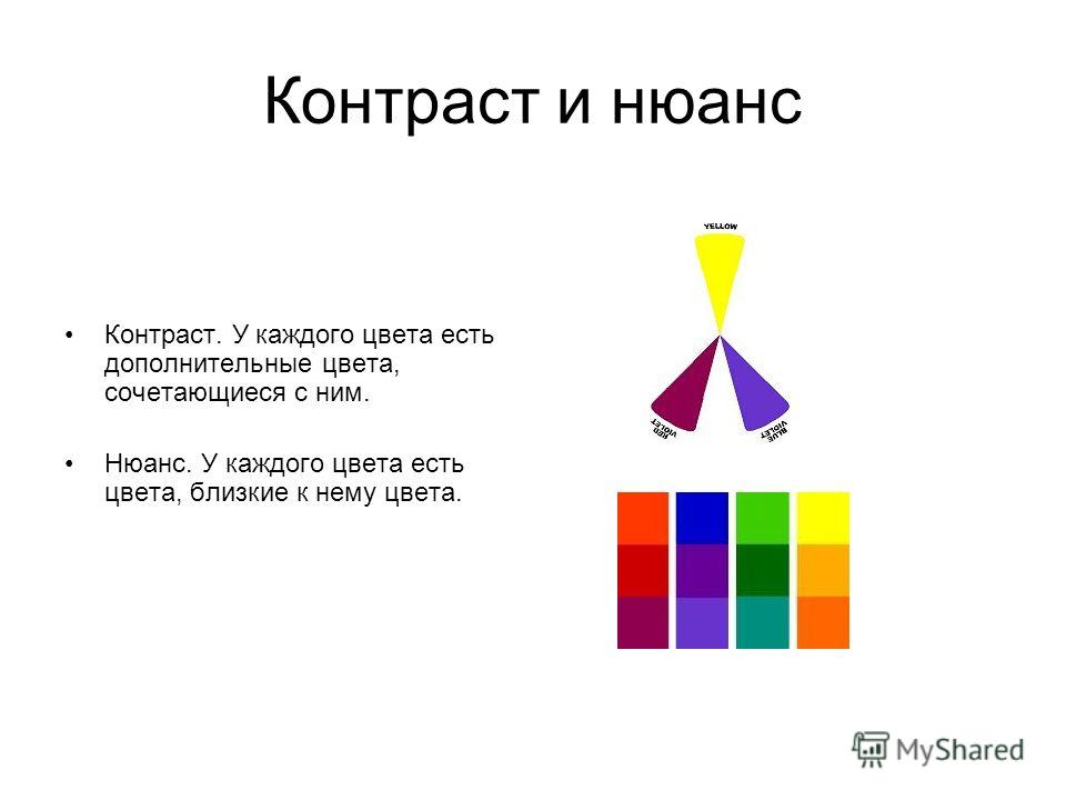 Контраст и нюанс Контраст. У каждого цвета есть дополнительные цвета, сочетающиеся с ним. Нюанс. У каждого цвета есть цвета, близкие к нему цвета.