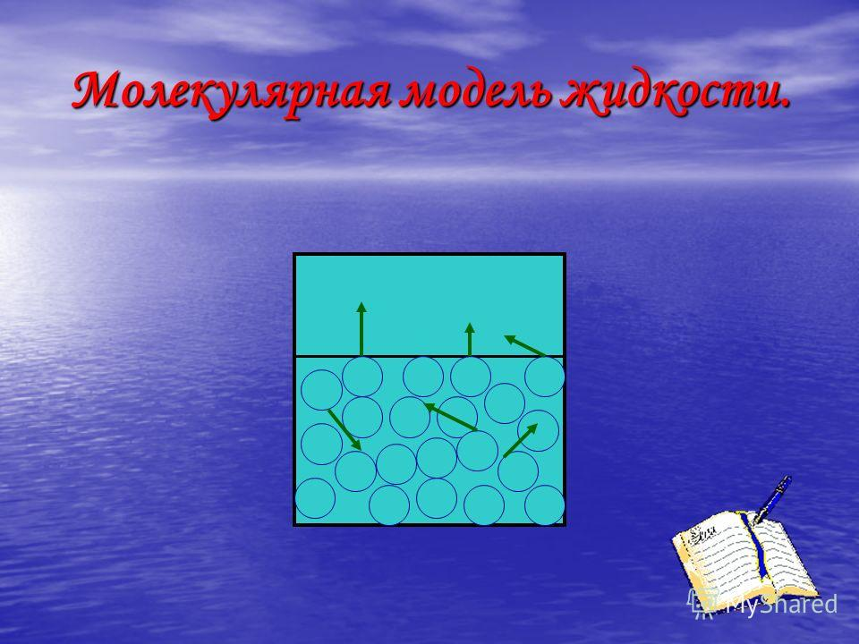 Молекулярная модель жидкости. Молекулярная модель жидкости.