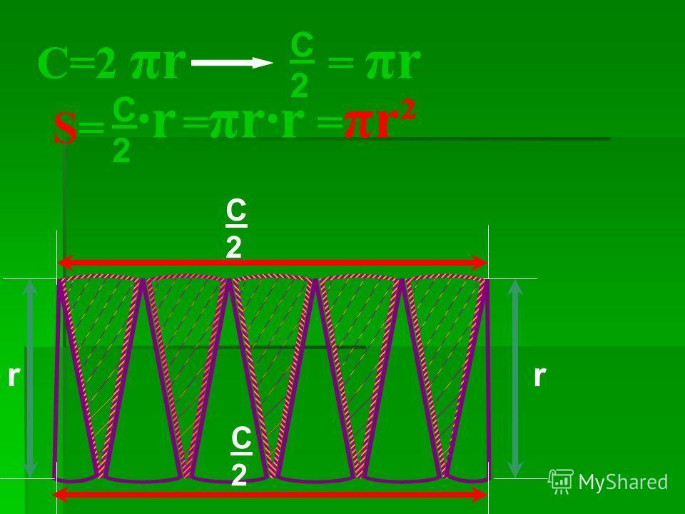 С2С2 С2С2 rr C=2 πr С2С2 = πr S=S= =πr²=πr² С2С2 = πrr r