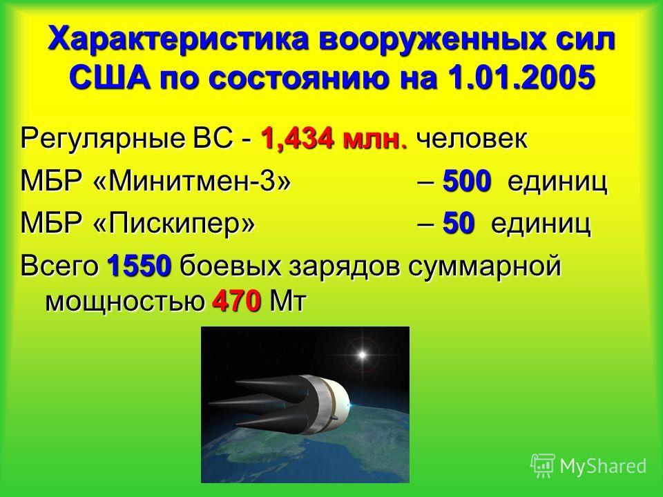 Характеристика вооруженных сил США по состоянию на 1.01.2005 Регулярные ВС - 1,434 млн. человек МБР «Минитмен-3» – 500 единиц МБР «Пискипер» – 50 единиц Всего 1550 боевых зарядов суммарной мощностью 470 Мт