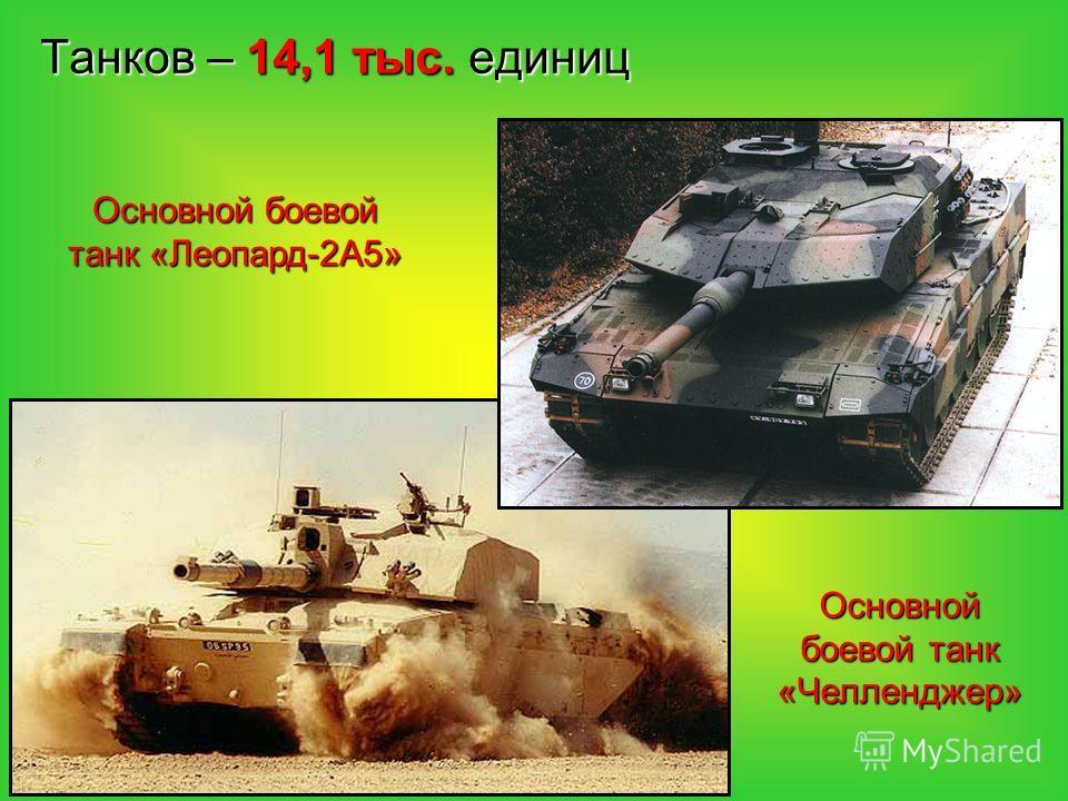 Танков – 14,1 тыс. единиц Основной боевой танк «Челленджер» Основной боевой танк «Леопард-2А5»