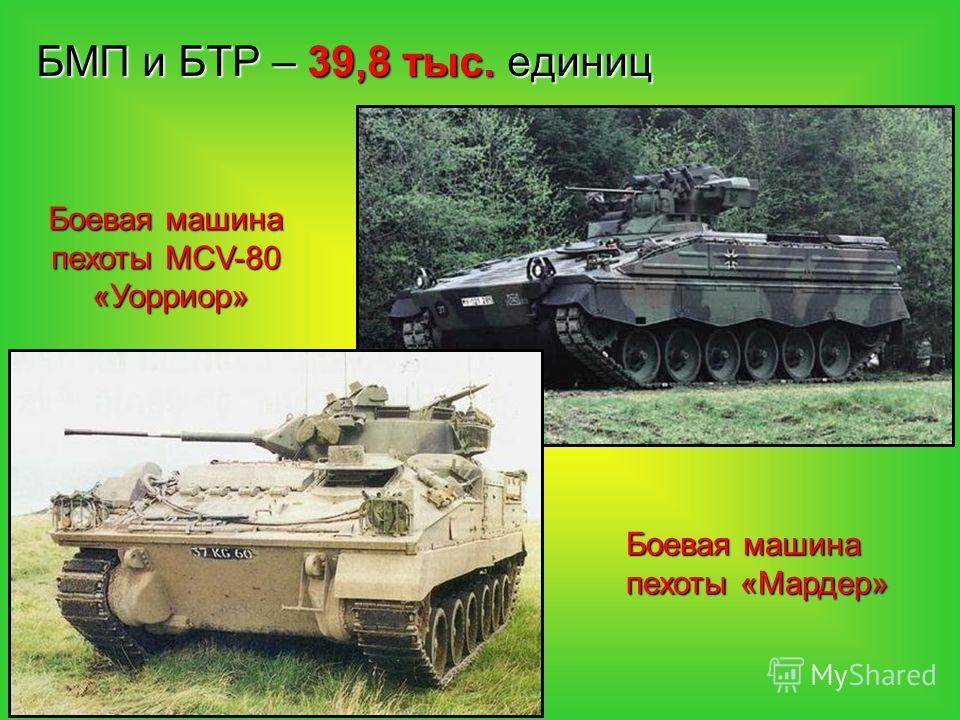 БМП и БТР – 39,8 тыс. единиц Боевая машина пехоты MCV-80 «Уорриор» Боевая машина пехоты «Мардер»