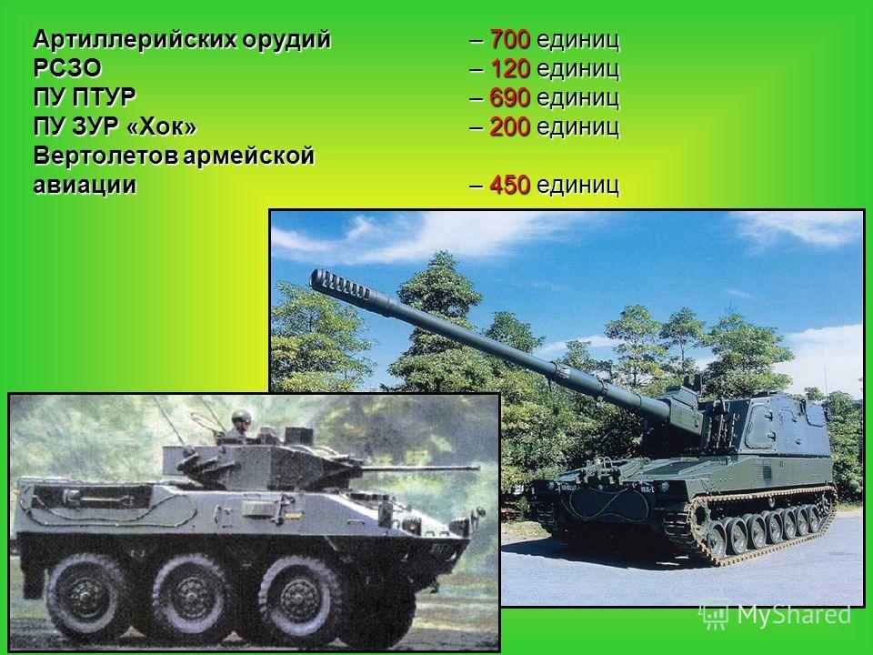 Артиллерийских орудий – 700 единиц РСЗО – 120 единиц ПУ ПТУР – 690 единиц ПУ ЗУР «Хок» – 200 единиц Вертолетов армейской авиации – 450 единиц