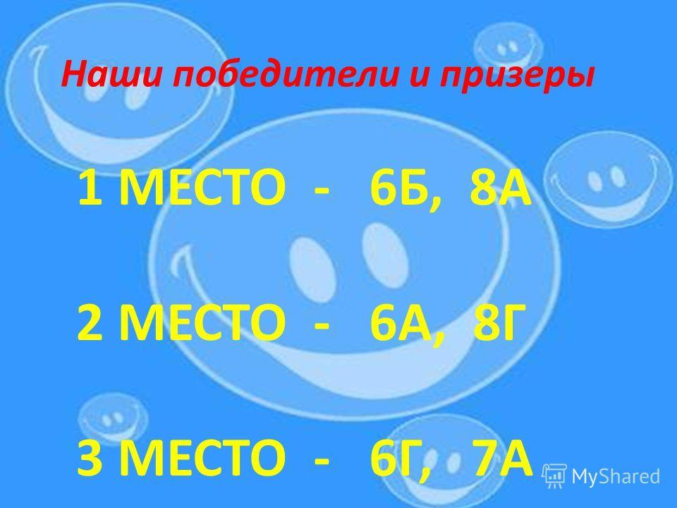 1 МЕСТО - 6Б, 8А 2 МЕСТО - 6А, 8Г 3 МЕСТО - 6Г, 7А Наши победители и призеры